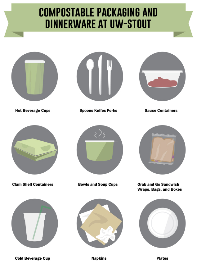 University Dining Compostable Dinnerware